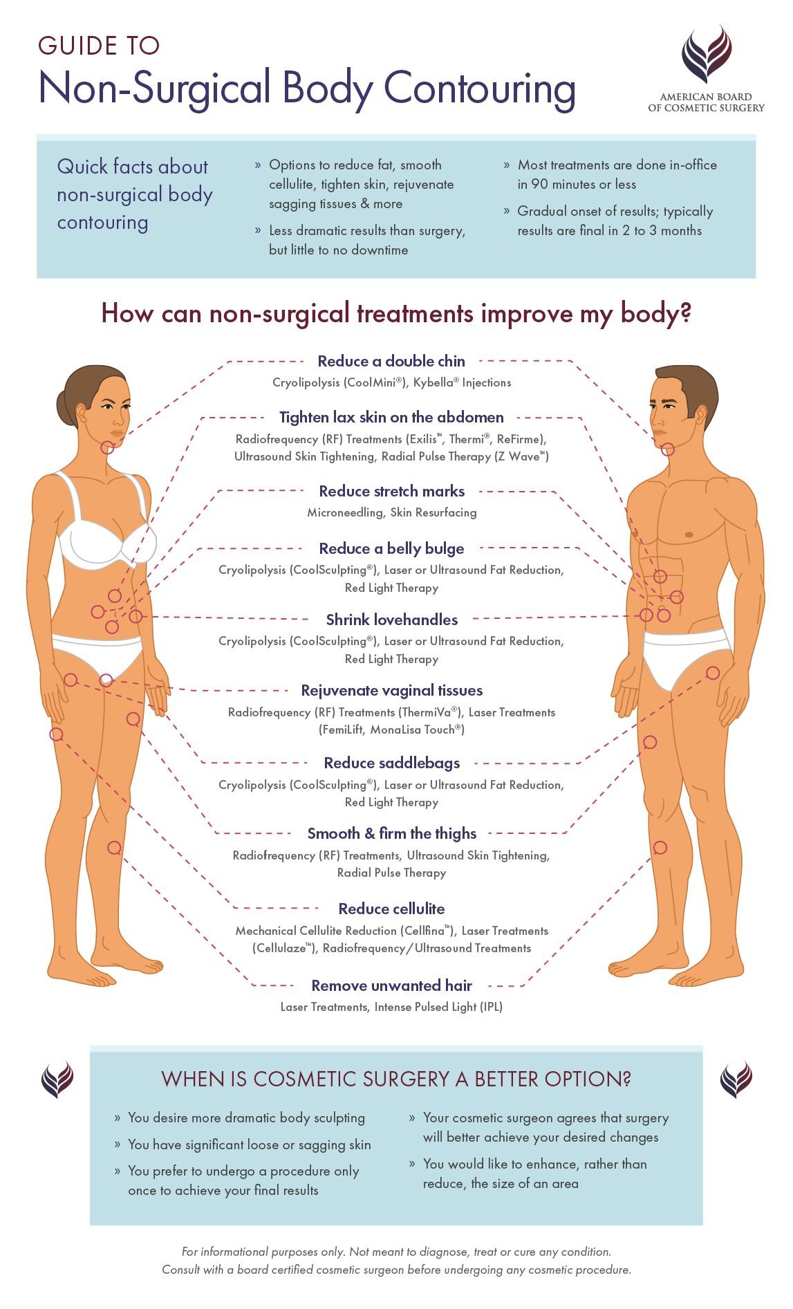 Non-Surgical-Body-Contouring